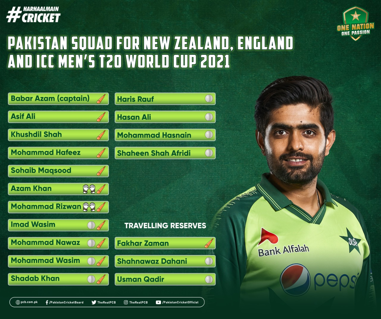 Pakistan To Make Changes on Squad Changes Soon | T20 World Cup 2021-22
