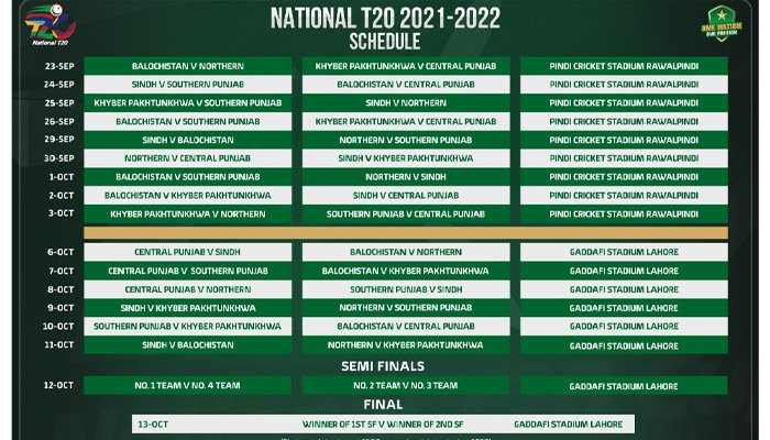 Schedule for National T20